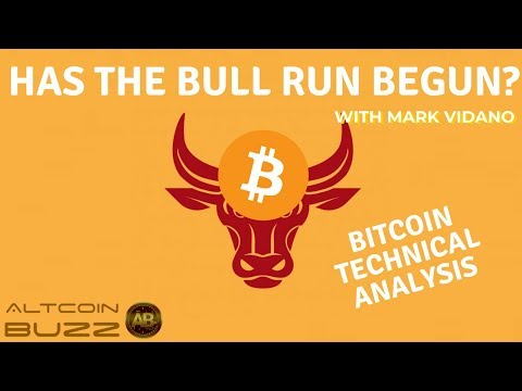Has the BULL RUN Begun? BITCOIN Technical Trading Analysis