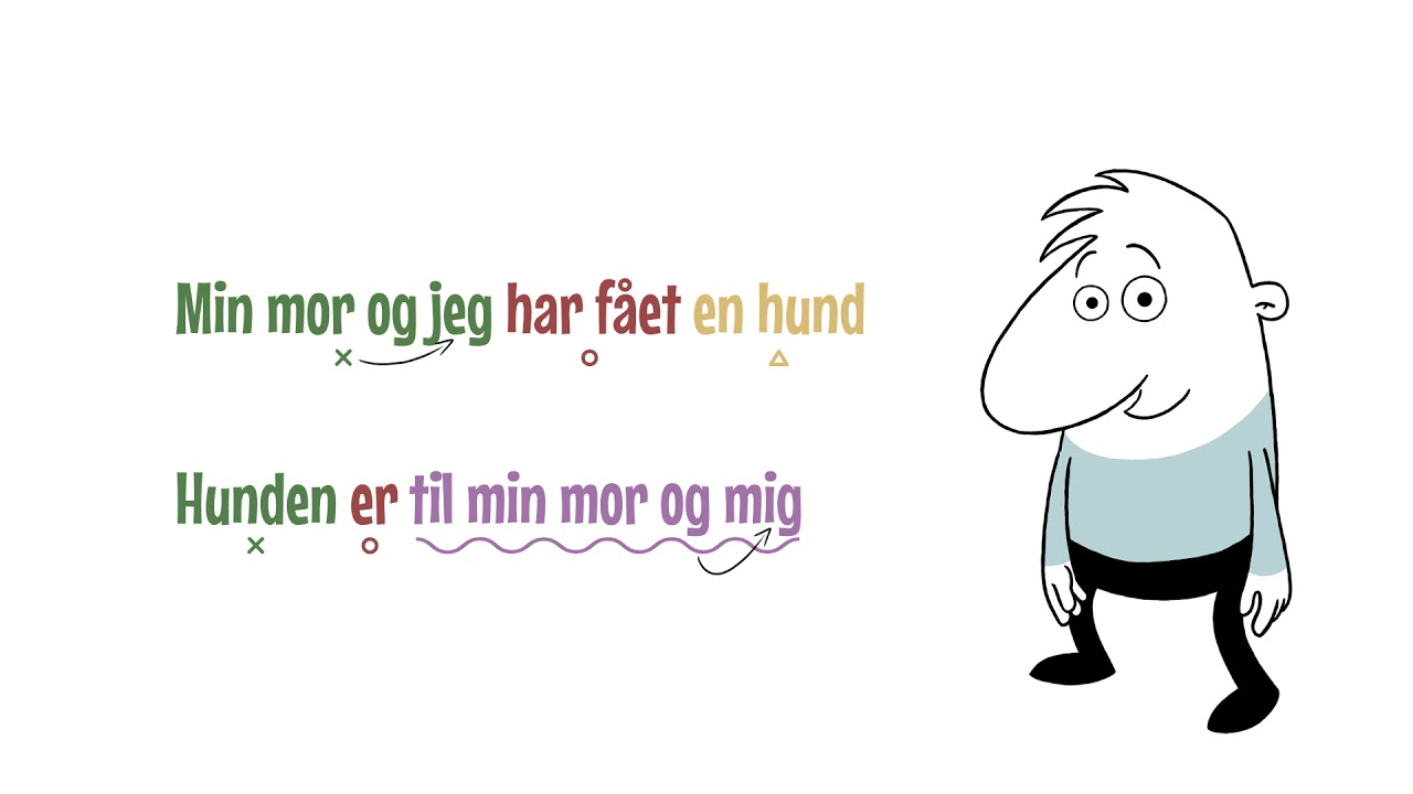 Grammatip.com - Dansk - Jeg eller mig?