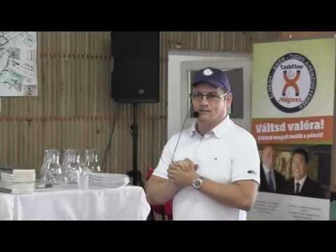 Mi a sikeres vállalkozások titka? - Veres Attila előadása