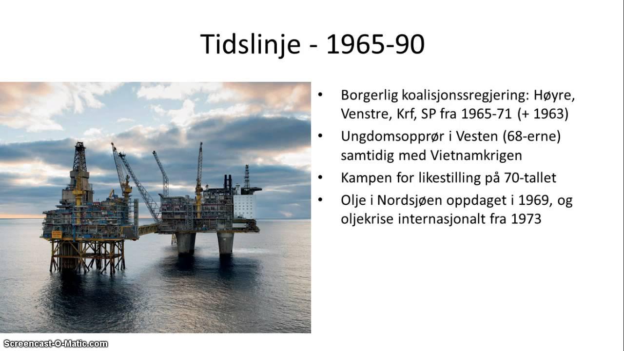 Norge I Etterkrigstiden