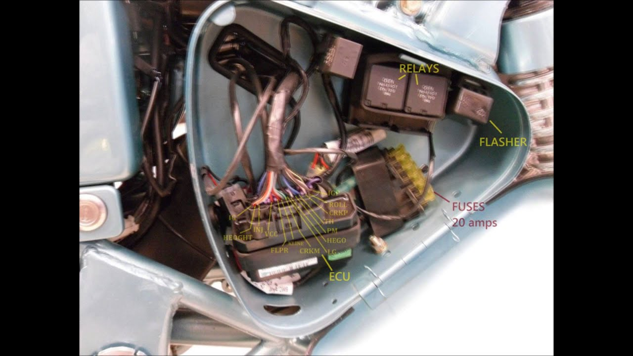 ecu pin configuration and sensors of royal enfield motorcycle