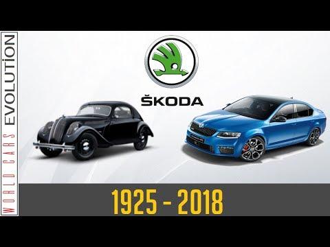 W.C.E - Škoda Evolution (1925 - 2018)