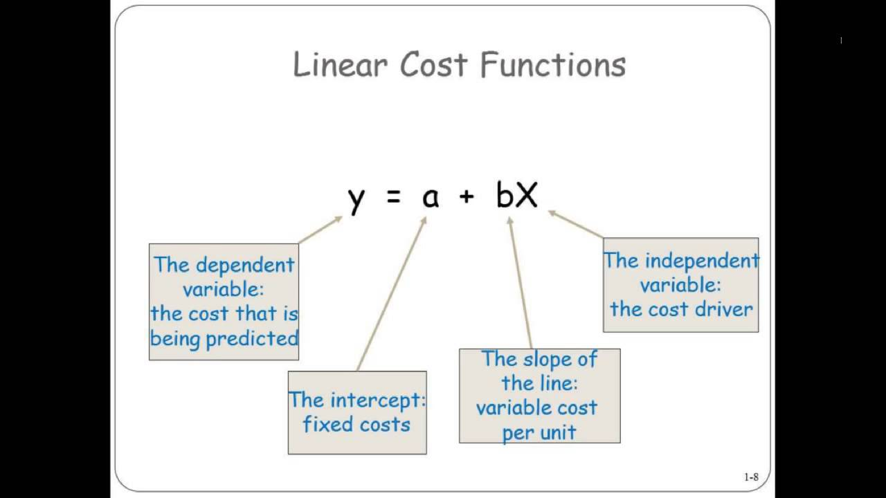 mathematical modeling linear functions Prerequisites: math 1300:fundamentals of mathematics, or a satisfactory score on a placement examination appropriate choices for modeling come primarily from consideration of rates of growth or decay over discrete increments or from graphical representations of data, possibly data with noise.