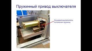 Приложение 21.2. КРУЭ 220 кВ. Управление выключателем (начало).
