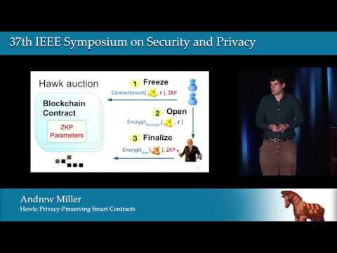 Hawk: The Blockchain Model of Cryptography and Privacy-Preserving Smart Contracts