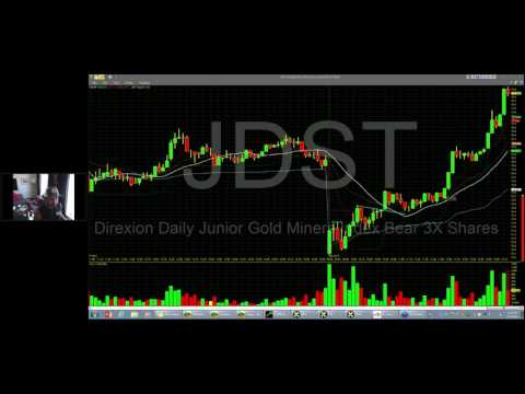 Day Trading Gold For Profits On An Epic Bounce Play