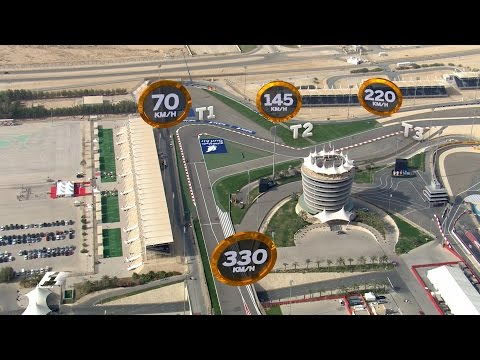 Bird's Eye View Of The Bahrain International Circuit | Bahrain Grand Prix 2016