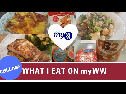 *collab*-what-i-eat-on-myww!