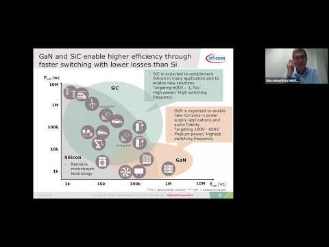 Infineon's CoolMOS Superjunction MOSFETs Technical Webinar