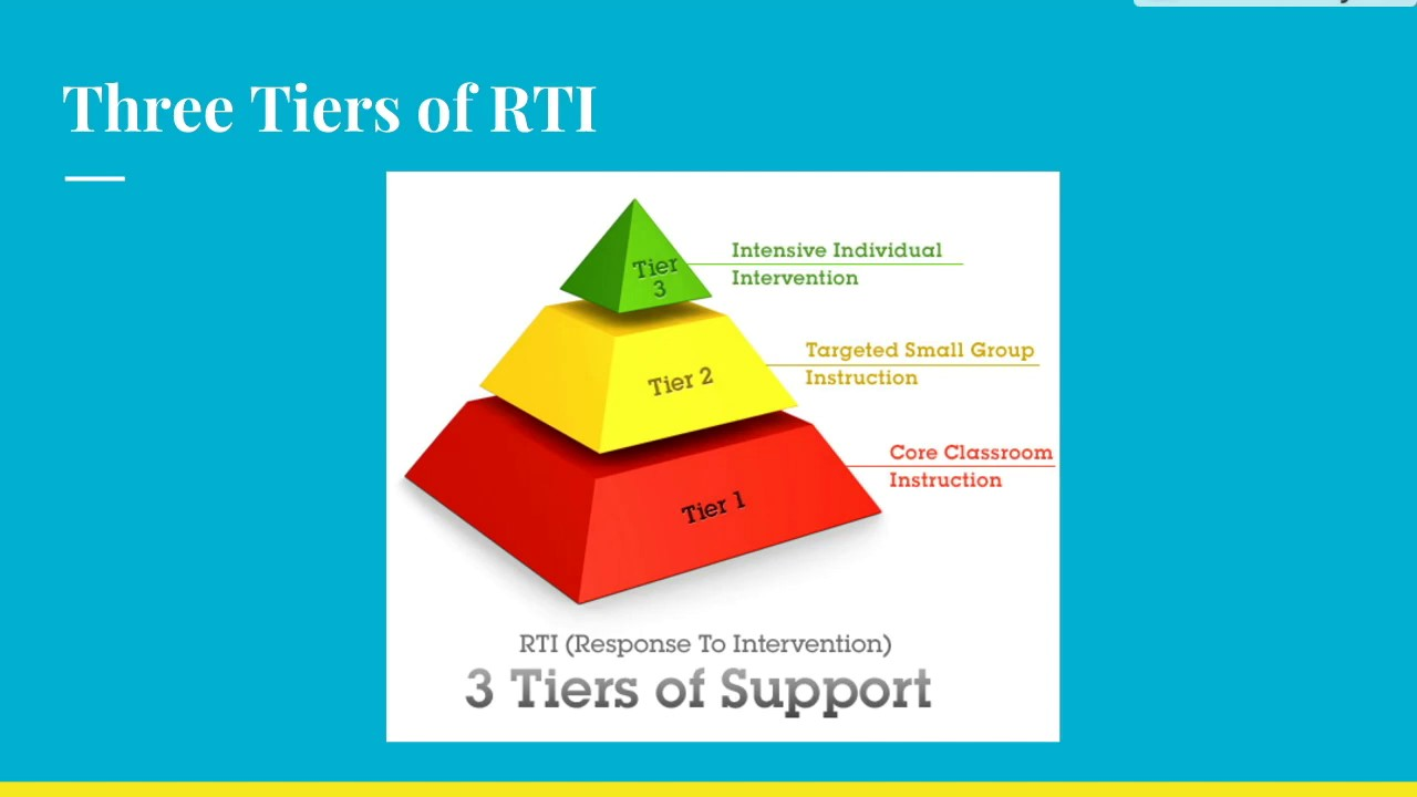 Image result for what is RTI