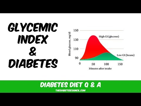 Glycemic Index & Diabetes: Things To Know