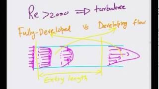 Mod-01 Lec-30 Lecture-30