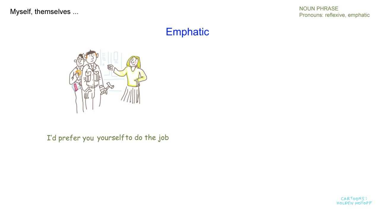 Learn English   Noun Phrases: Pronouns   Reflexive, Emphatic