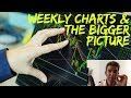 Combining Daily, Weekly &  Monthly Charts for Bigger Profits With Less Risk 👍