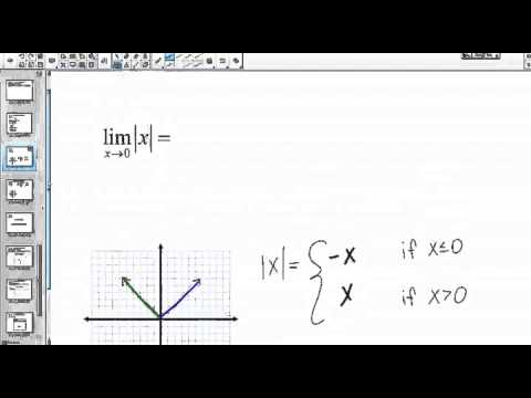 The limit as x goes to zero of the absolute value of x
