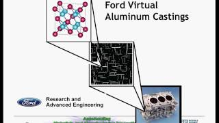 Integrated Computational Materials Engineering (ICME): The Next Big Thing in Materials thumbnail