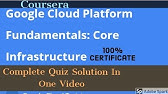 Java Programming Principles Of Software Design All Week Quiz Answer Java Programming Quiz Answer Youtube