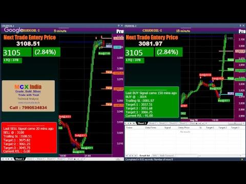 Crude Oil Live Trading - Dual Chart 5 min - 15 min