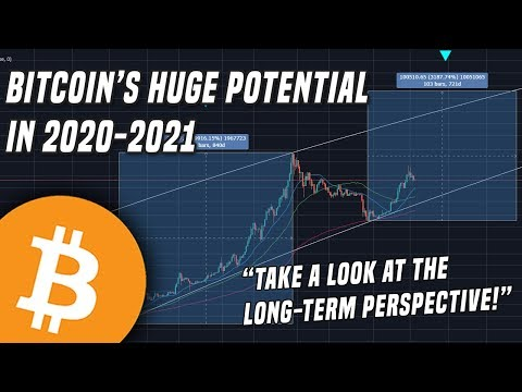 Bitcoin 2020 | Taking A Look At The Long-term Perspective