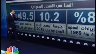 السعودية ومستقبل الاعتماد على النفط