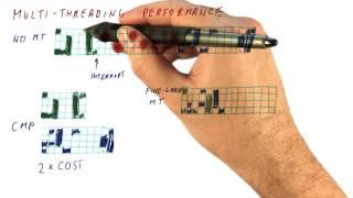 Multi Threading Performance - Georgia Tech - HPCA: Part 5