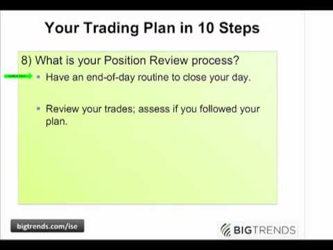 Pt2, Andrew Hart: 10 Steps to Creating an Effective Trading System using ETFs