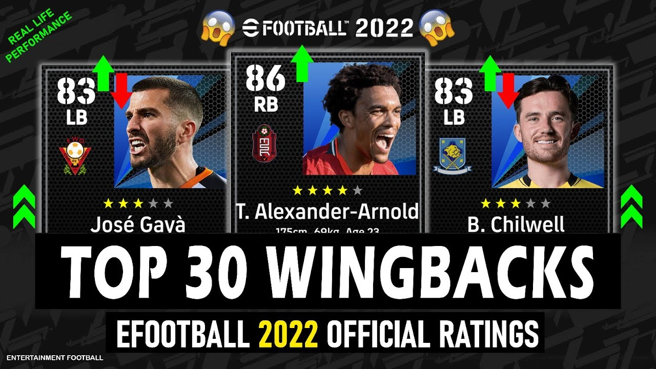 Efootball 22    TOP 30 BEST WINGBACKS ! 😱✨ Ft T. Arnold, Jose Gaya, Chilwell, etc....A Comparison 💥