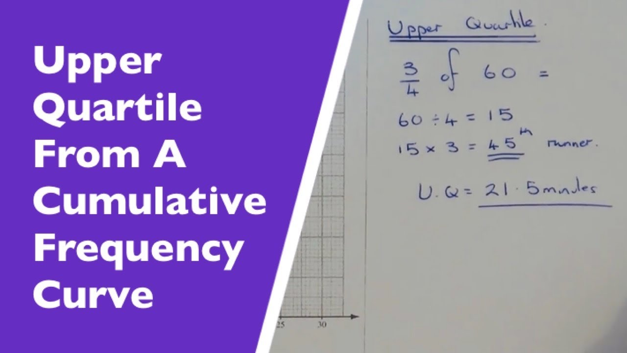 How To Work Out The Upper Quartile (q3) From A Cumulative Frequency Graph