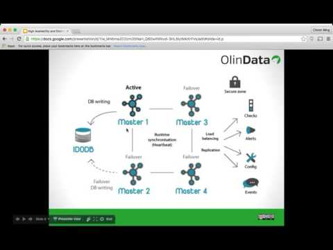 High Availability and Distributed Monitoring with Icinga2