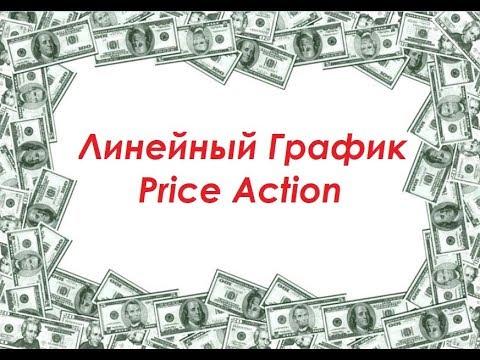 Урок №12. Линейный график в Price Action. Вот это поворот!