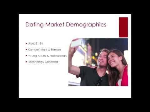 MeetCute Investor Grade Presentation