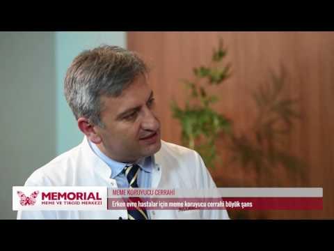 Meme Koruyucu Cerrahi Nedir? Prof. Dr. Mustafa Özdoğan - Uz. Dr. Tolgay Akın