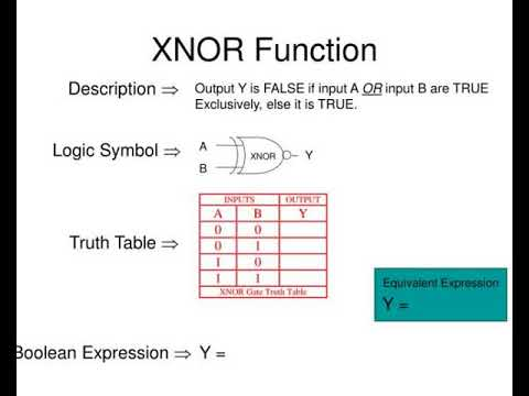 Xor And Xnor Logic Gates Youtube