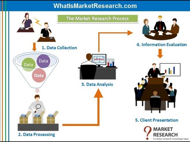 Marketing+Research