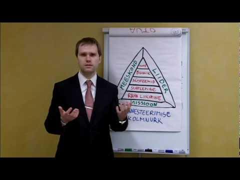 B-I kolmnurk - suhtlemine