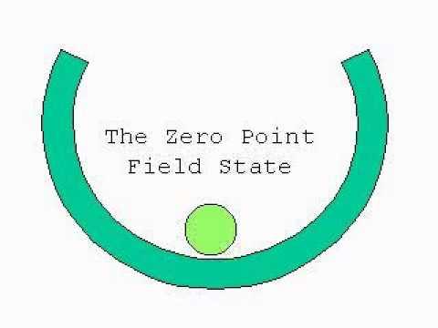 Zero Point Field; Free Energy; Perpetual Motion