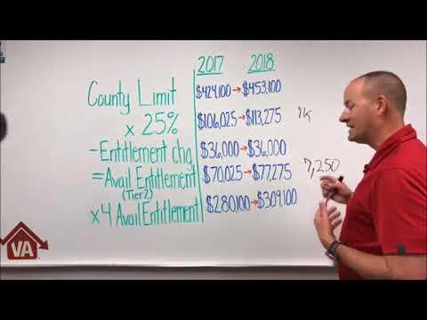 2018-va-loan-limits-|-844-326-3305-|-va-home-loan-max
