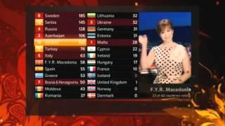 EUROVISION 2012 - All 12 Points