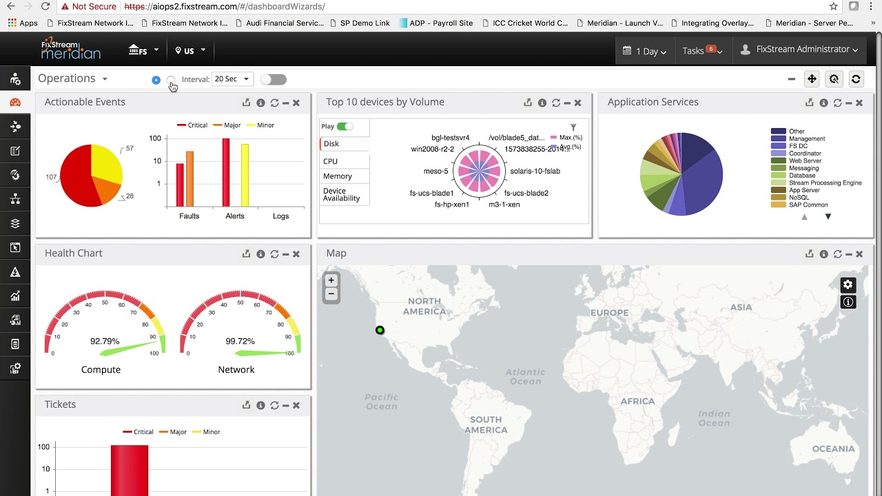 Application Performance Monitoring for IT Operations
