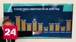 10 советов доктора Беленкова: как погода влияет на человека - Россия 24