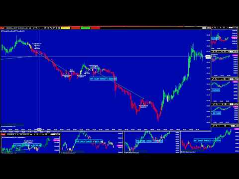 best Pro Automated Trading, Day Trading, Algo Trading, Ninjatrader Strategy