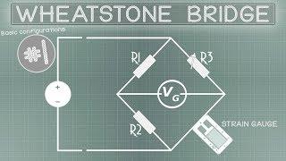 Basic configurations #1 - Wheaтstone bridge