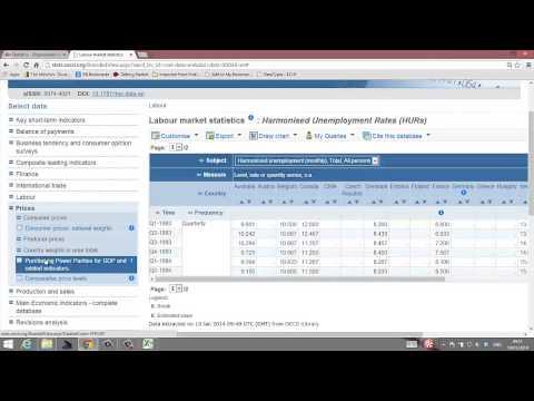 TSdata from the OECD database