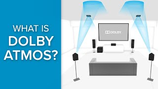 What is Dolby Atmos and Home T…