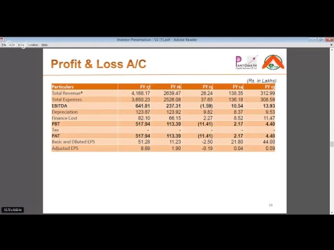 ONLINE Investors RoadShow OF SME IPO BETA DRUGS LIMITED