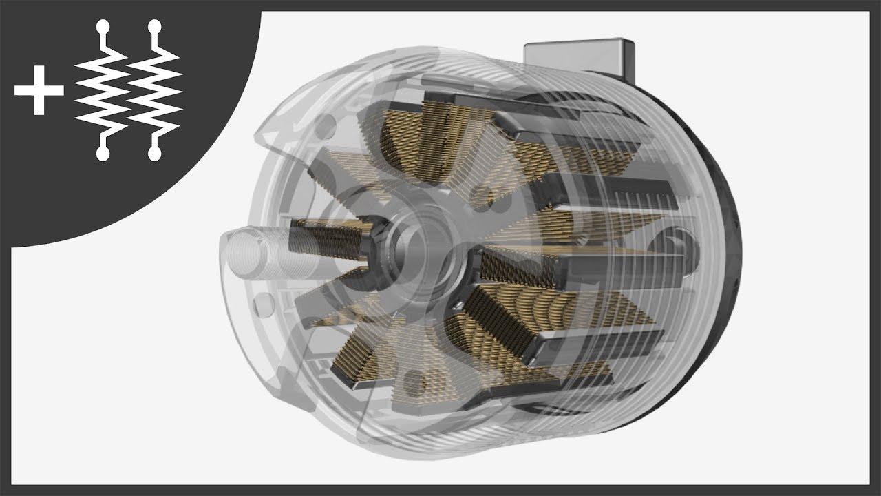Brushless DC Motors (BLDCs) Introduction | AO #21 - YouTube