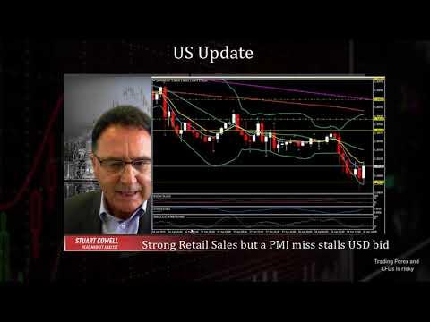 Strong Retail Sales but a PMI miss stalls USD bid | 18.04.2019