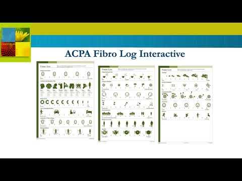 ACPA - Proactive Communication Kit