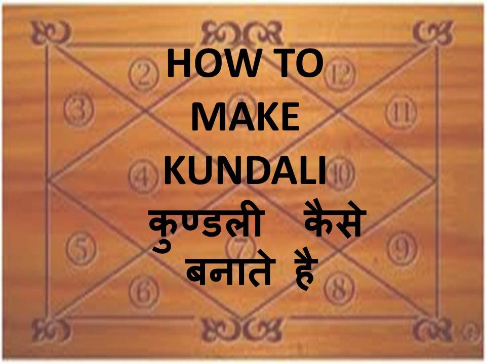 Does Astrology or our Kundali can predict about our future?