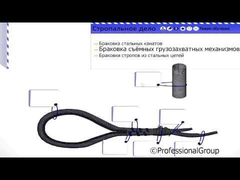 Браковка стальных канатов, СГП (стропов), стропов из стальных цепей